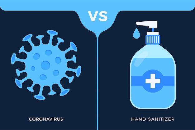 Hand sanitizer gel antivirus vs coronavirus concept protection covid-19.