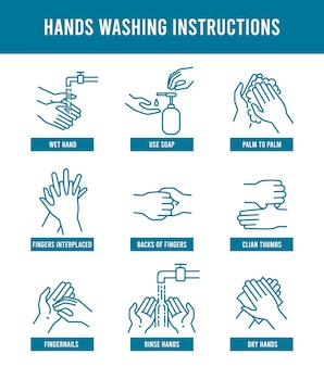 Hand washing instruction. step by step tutorial how to wash dirty hands.