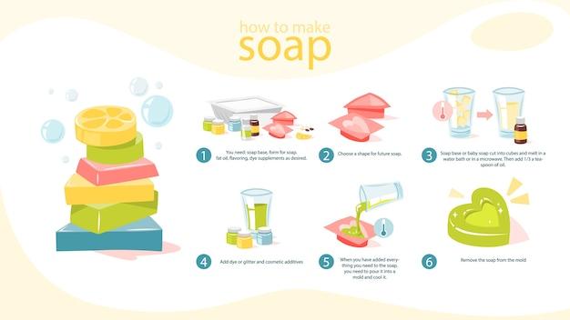 Инструкция мыла ручной работы для бани и красоты.
