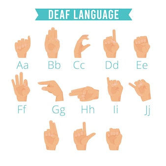 手の言語。聴覚障害者のジェスチャーアルファベット絵文字手のひらの指を指すホールドベクトルイラストセット。聴覚障害者の手、コミュニケーションのための指のジェスチャー