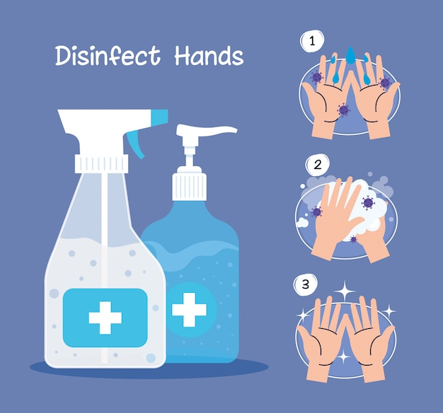 Hands sanitizer bottles and hands washing steps