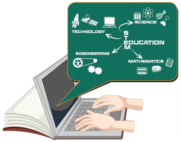 Hands using laptop with stem education cartoon style isolated