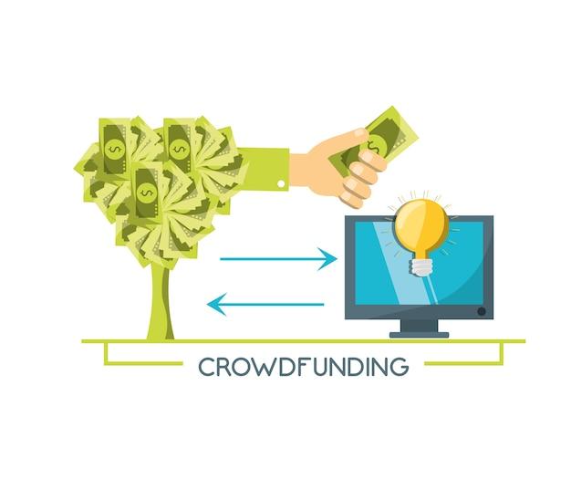 企業金融とビジネスプロジェクトを手掛ける