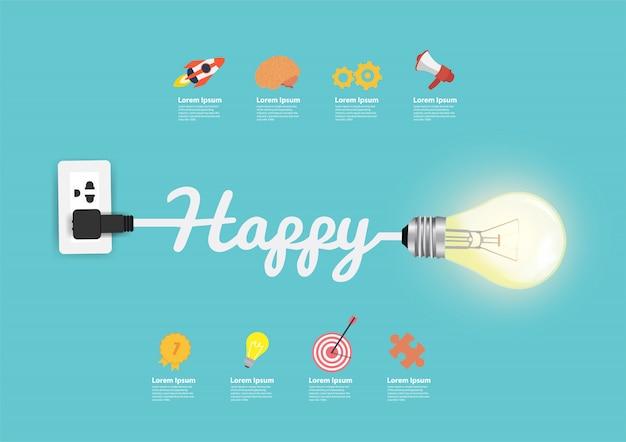 創造的な電球のアイデアと幸せなコンセプト