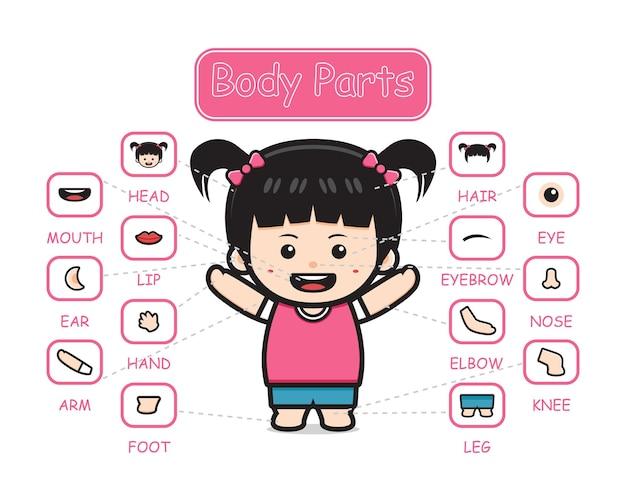 행복 한 귀여운 아이 여자 신체 부분 해부학 만화 아이콘 클립 아트 그림. 디자인 고립 된 평면 만화 스타일