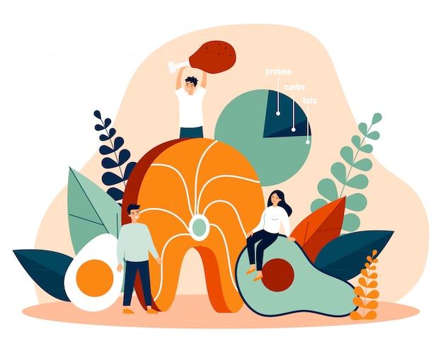 Симпатичные сильные улыбающиеся счастливые авокадо и яйца демонстрируют  бицепс мышц. дизайн карточки силы keto. дизайн значка иллюстрации персонажа  из мультфильма вектора плоский. изолированные на белом фоне. концепция  персонажа авокадо | Премиум векторы