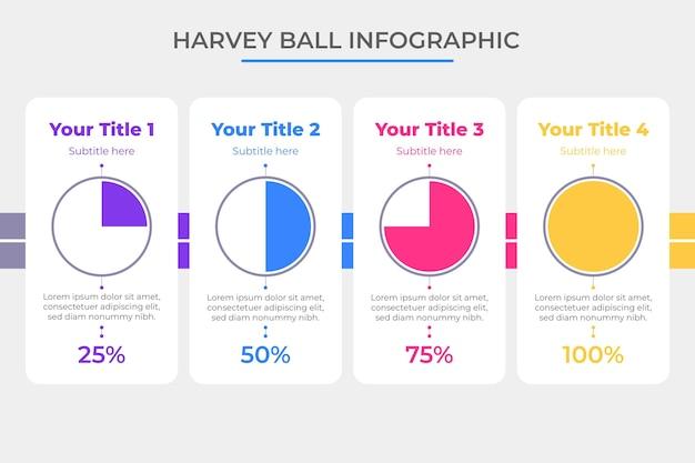 フラットなデザインのハーベイボールダイアグラムインフォグラフィック
