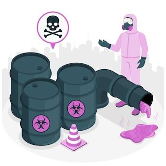 有害廃棄物の概念図