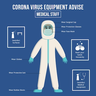 Hazmat protection equipment for medical stuff