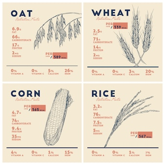 Health benefits of cereals, rice, wheat, oat and corn .