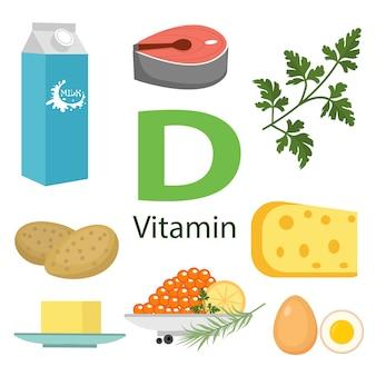 Health benefits information of vitamin d