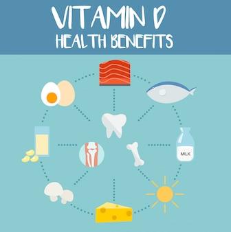 Health benefits of vitamin d , illustration