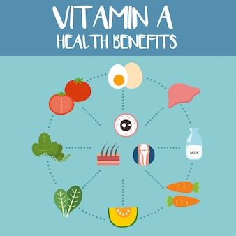 Health benefits of vitamin a , illustration