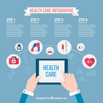 Health care infographic template