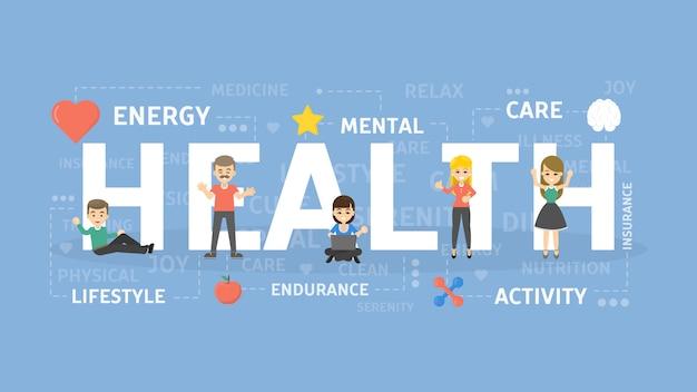 健康の概念図。