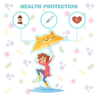 Health protection design