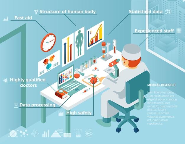 ヘルスケアと医療のインフォグラフィック。医者は研究室に座って研究しています。ベクトルイラスト