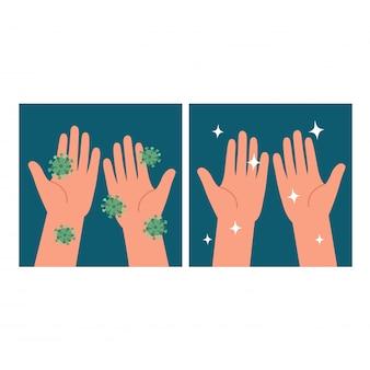 汚れた手のきれいな手の教育のインフォグラフィック。手を洗う。個人の衛生状態。