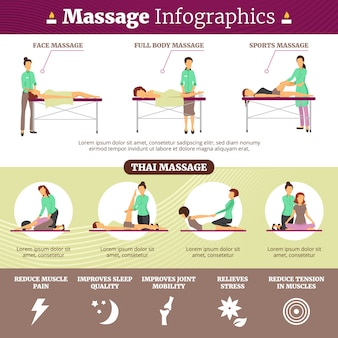 Healthcare flat infographics presenting information about proper massage techniques its types and be