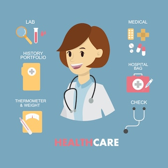 Healthcare icons set. female doctor with stethoscope.