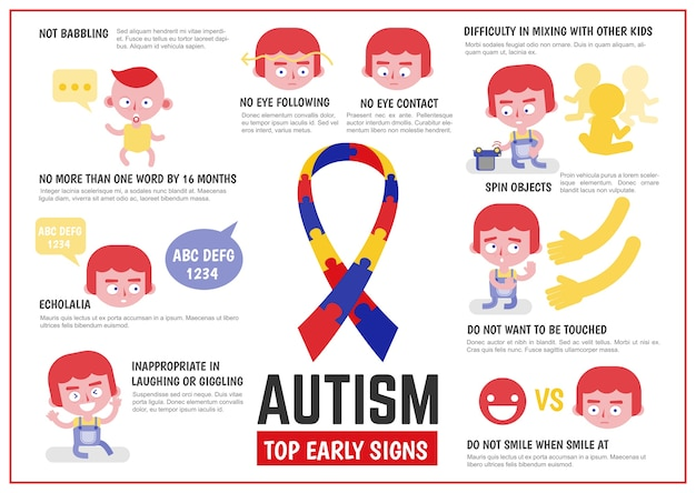 Healthcare infographic about autism signs