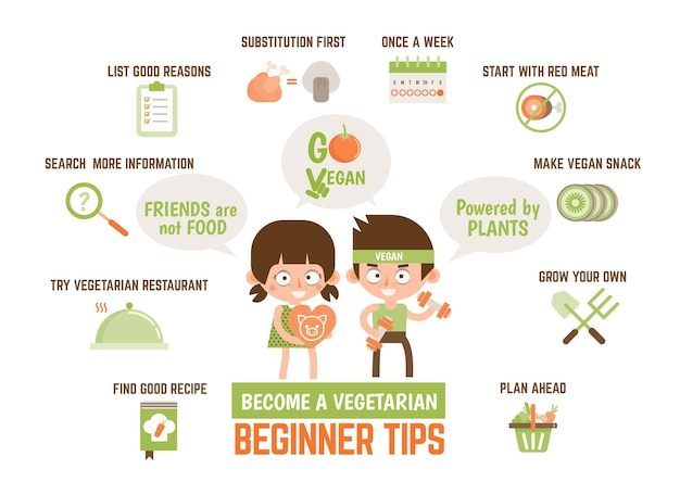 Healthcare infographic about tips to become a vegetarian