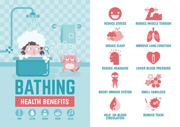 Healthcare infographic  bathing health benefits
