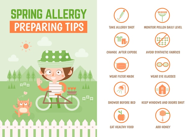 Healthcare infographic spring allergy preparation tips