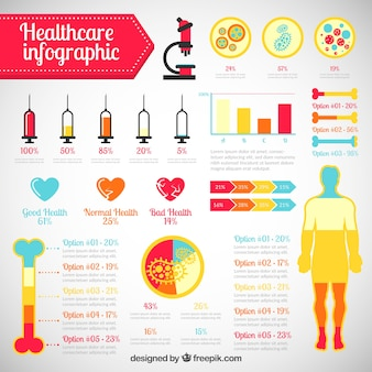 Healthcare infography in yellow color