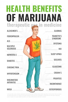 Healthy benefits of using marijuana and cannabis. infographics of therapeutic use of cannabis, a man shows the treatment of marijuana