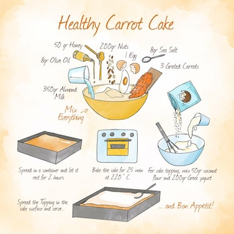 Healthy carrot cake recipe hand drawn