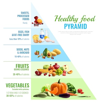 Healthy eating pyramid realistic infographic visual guide poster of type and proportions daily food nutrition