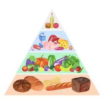Здоровая пища концепции дизайна пирамиды