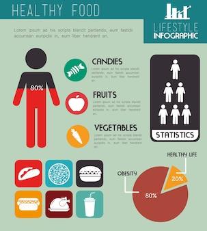 Дизайн здоровой пищи