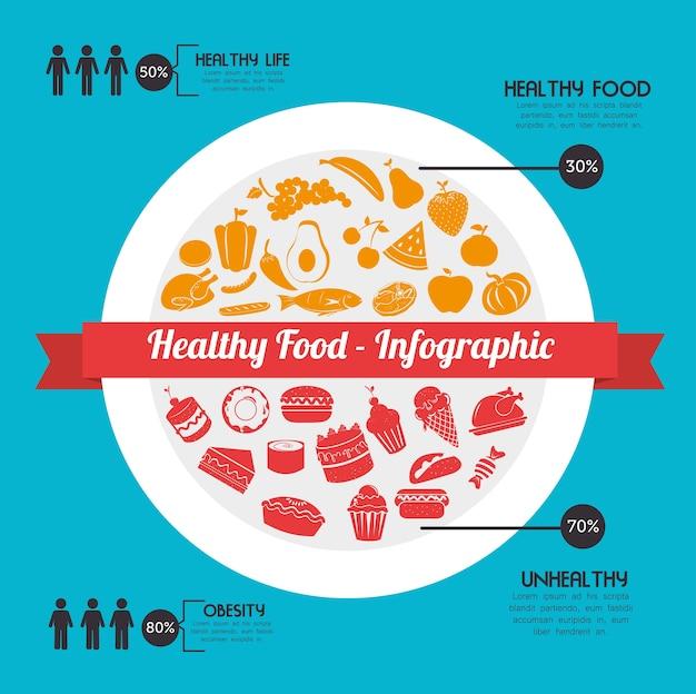 Дизайн здоровой пищи Premium векторы
