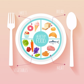 Healthy food and dieting concept. plan your meal infographic with dish and cutlery.   style modern  illustration concept.