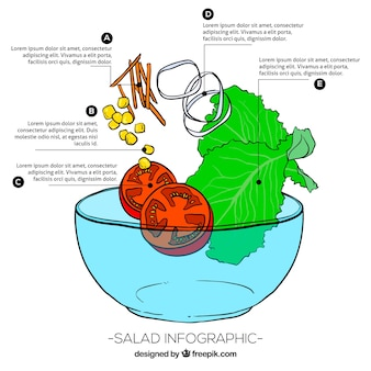 Healthy food infographic with salad