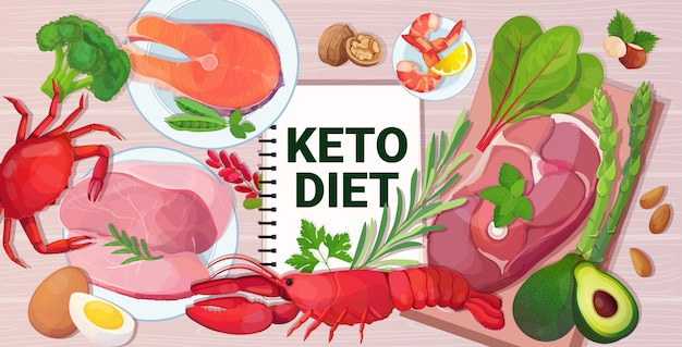 Healthy food keto diet concept selection of good fat sources low carbs products composition on wooden background horizontal