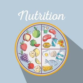 건강 영양 식품 영양 성분