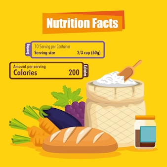 Здоровое питание с пищевыми фактами