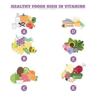 Healthy foods high in vitamins.