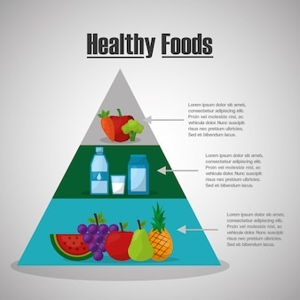 Healthy foods lifestyle pyramid nutrition vitamins diet