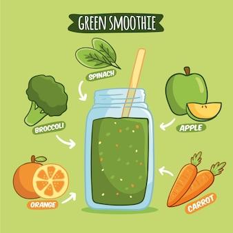 Здоровый зеленый коктейль рецепт иллюстрации