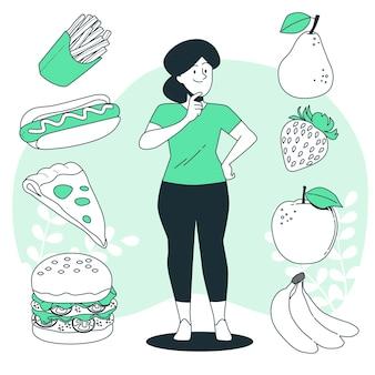 Иллюстрация концепции здоровых вариантов