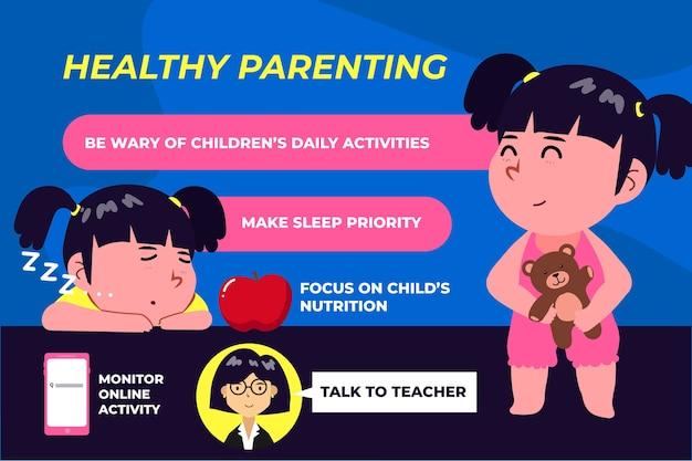 安全な生活のための健康な育児