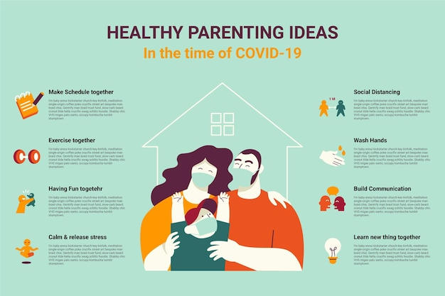 健康な子育てインフォグラフィックコンセプト