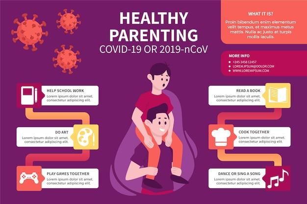 Concetto di infografica genitorialità sana