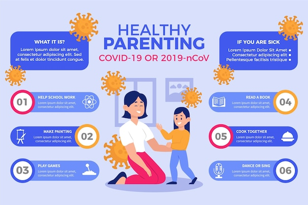 Healthy parenting infographic concept