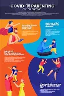 Healthy parenting infographic