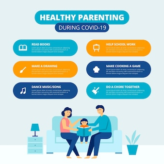 건강한 육아 인포 그래픽